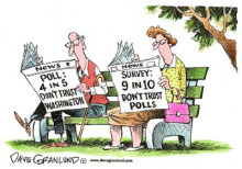 People-dont-believe-in-polls